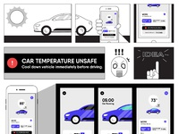 Cartemp storyboard