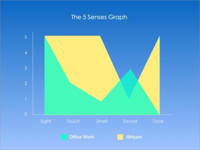 Daily UI #018 Analytics Graph