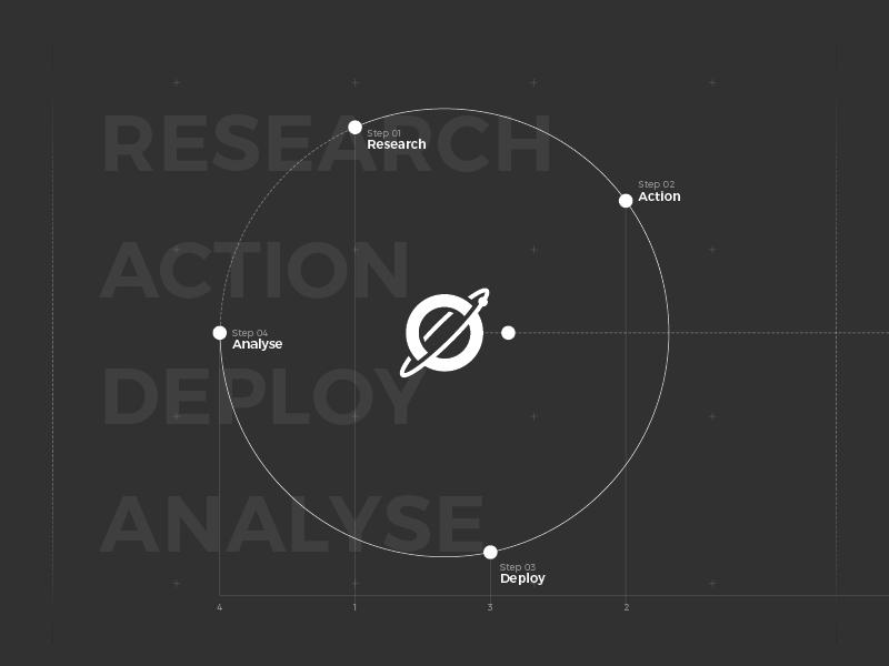 Orbital Infographic info graphic universe planet minimal illustration flat design branding space information infographic