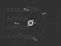 Orbital Infographic