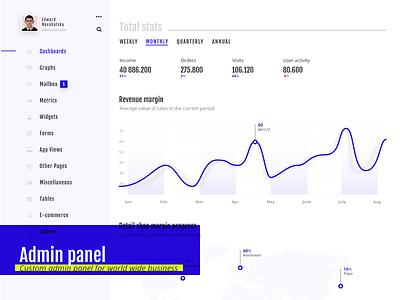 Admin Panel visual ux dailyui webdesign