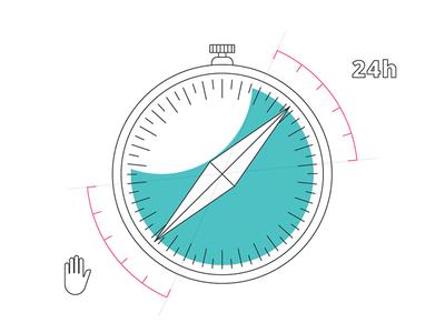 Safari Add Blockers art line direction compass countdown stopwatch watch time blocker ad browser safari