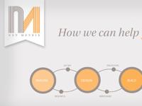 Net Metrix website