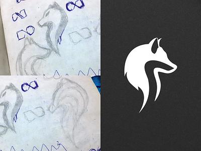 Wildlife - Initial Sketches logo drawing logo sketches drawing logo concepts sketches illustration logo branding brand identity design animal logo design