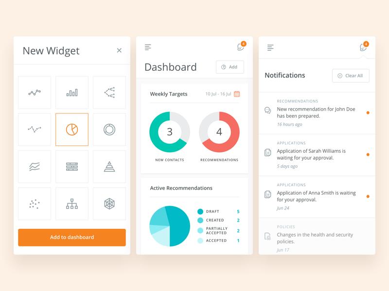 Analytics Dashboard - Mobile notifications data customize add widget graph analytics dashboard interface ui app web