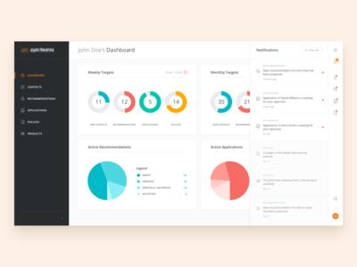 Analytics Dashboard - Desktop web app ui interface dashboard analytics graph widget add customize data notifications