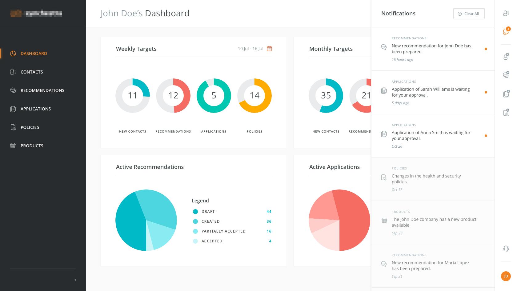 Analytics dashboard notifications
