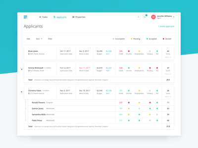 Applicants - Groups web app dashboard ui applicants rent intellirent