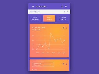 Analytics Chart #dailyui #018 interface chart experience user mobile statistics ux ui app analytics