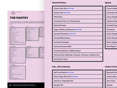 Urban Plate Pantry Page plate eating fork knife flat simple blog recipe modern food
