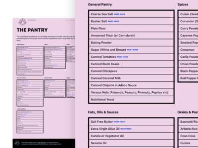 Urban Plate Pantry Page