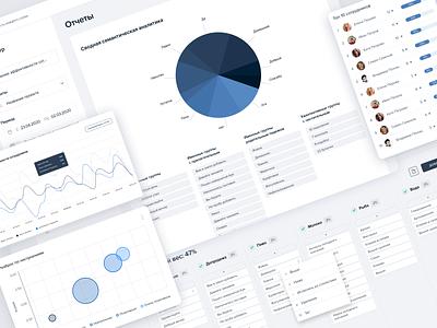 Speech Analytics Platform dashboard interface user figma web chart progress ui ux speech recognition voice filter graph piechart desk lists analitycs account