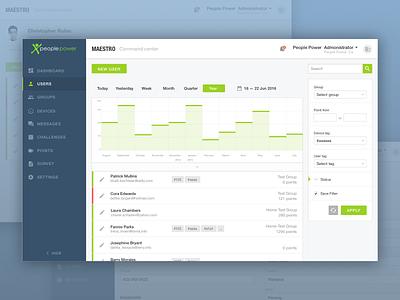 Users table profile settings website web ui menu layout interface graph design analytics