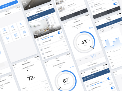 iOS app Smart Home Presence chart thermostat ux ui home mobile app dashboard smart home mobile ios