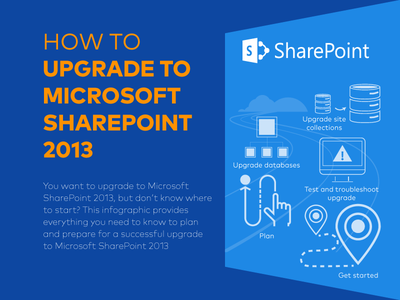 Infographic Upgrade to Microsoft SharePoint 2013 sharepoint office365