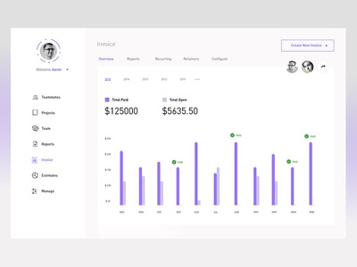 Invoice Dashboard white website app web ux ui minimal invoice graph flat dashboard application