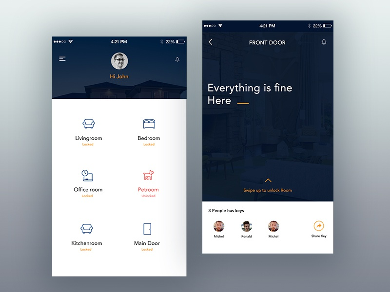 Home Security App by Swapna Ranjita Nayak on Dribbble