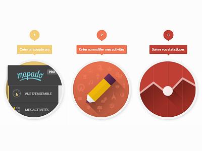 Mapadopro long shadow flat webdesign step by step icons edit analytics dashboard