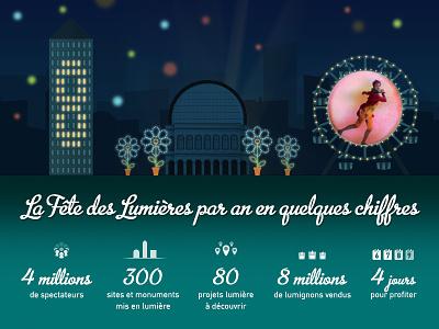 Infographic for La Fête des Lumières in Lyon infographic blue drawing illustration