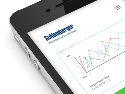 Schlumberger - Completions Product Line Server schlumberger designed program trend france