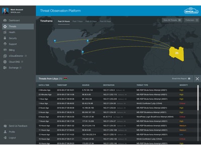Firewall Threats Specific Country Detail web app security d3js map