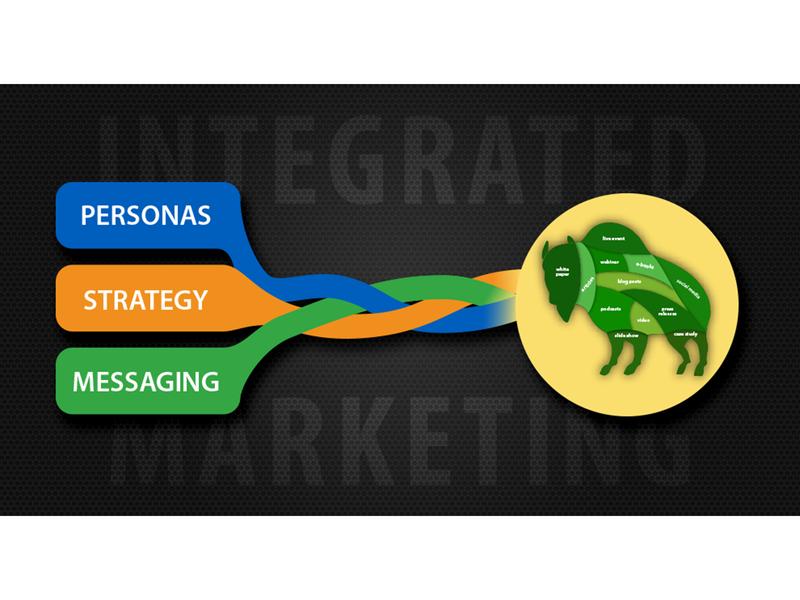 Integrated Marketing Strategy photoshop illustration blog post