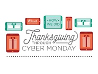 Thanksgiving through Cyber Monday