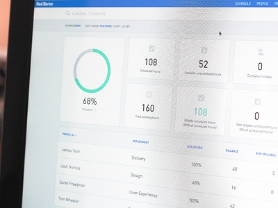 The New Float Reports reports graphs float