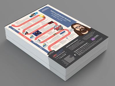 Resume designer infographic print resume