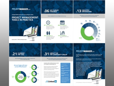 2016 LinkedIn Survey Report graphics graphs custom