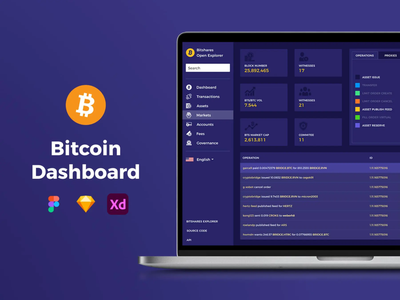 Bitcoin dashboard web design currency website crypto tomas zubrik tomweb figma orange violet dashboard bitcoin