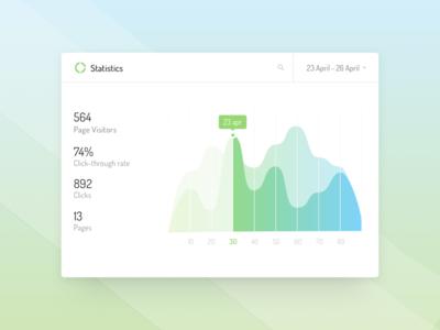 Day 66 - Statistics dailyui clean minimal blue green chart graph statistics