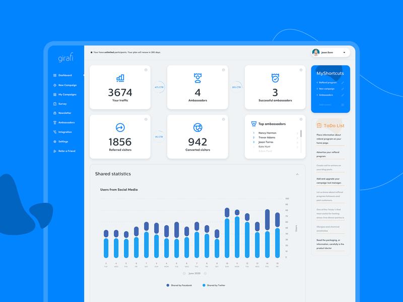 Girafi App Redesign - Referral program for E-commerce illustration blue girafi system program app web uidesign ui uxdesign ux flat