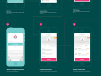 Healthcare App Wireframes