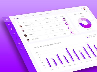 Sales Dashboard visualization software analysis data graphs app saas dashboard crm sales mobile ui ux