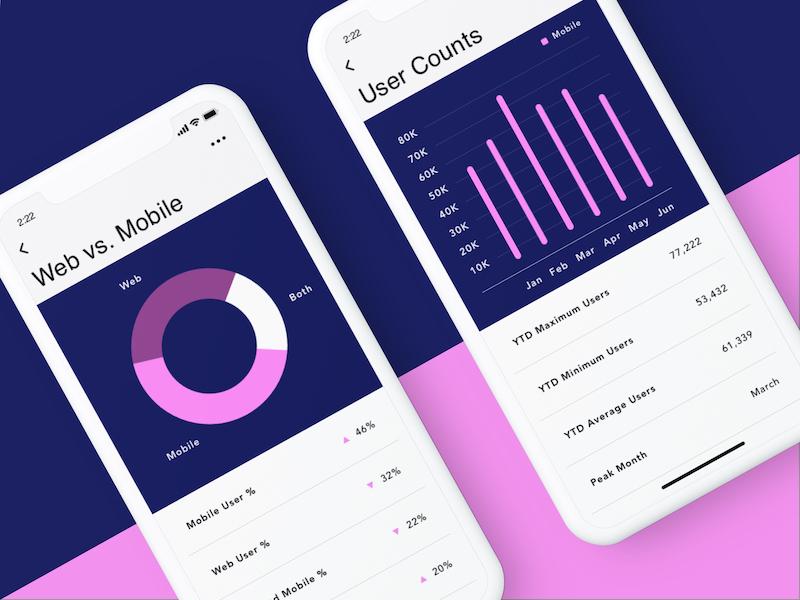 User Analytics modern mobile ios minimal ui ux chart graph app dashboard data analytics app iphone data sketch