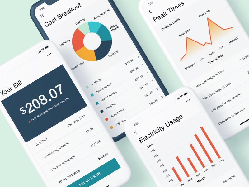 Energy App data viz product design data visualization sketch flow minimal analytics graph iphonex bill data energy app mobile ux ui