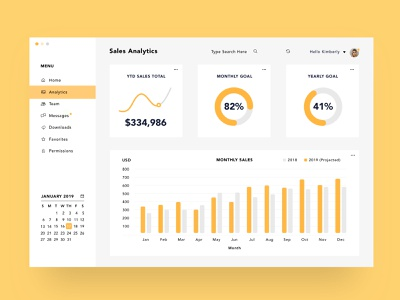 Sales Dashboard data viz product design visualization web graph chart clean minimal app saas data analytics data dashboard ux ui sketch