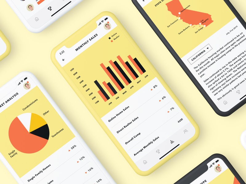 Real Estate Analysis App iphone app sales ios mobile yellow chart real estate profile minimal data analysis graph map ui ux data viz sketch
