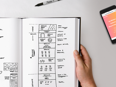 Doctorpedia Wireframe Sketch creative agency design agency art direction creative strategy visual design brand development brand design branding design direction creative direction