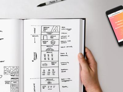 Doctorpedia Wireframe Sketch