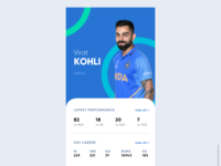 Cricket Player Stats