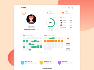 Shosho — Early Iteration writing writing dashboard avatar badge achievement daily record invite friends gamification level daily goal text editor editorial writing app calendar card ui ui analytics strategy dashboard saas