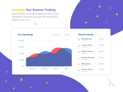 Expense Tracking product page dashboard analytics strategy saas chart spendings tracker finance app expense tracker expenses finance