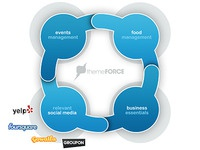 Theme Force Ecosystem