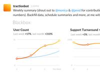 Slack Analytics Bot
