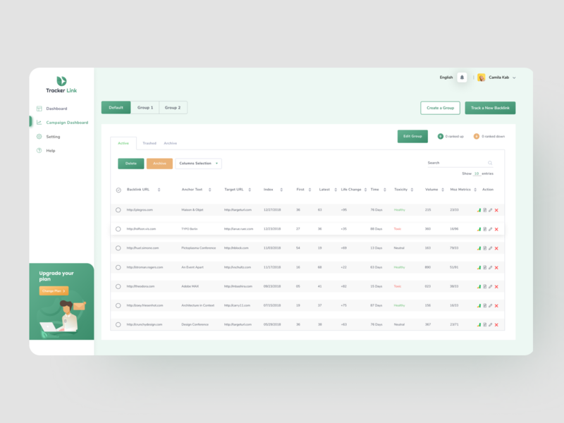 Campaign Dashboard Details webdesign seo data check dashboard campaign monitor monitoring dashboard campaign detail backlinks application app add campaign