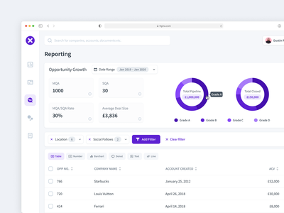 Report, Users, Integrations & Import Data 🔌 integrations export import database reports and data upload management user reporting report clean crm app ux design dashboard business layout vietnam ui