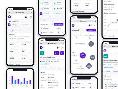Dashboard Responsive 📱 graphs chart web apps web app ui design uxdesign vietnam iphone dashboard mobile web responsive