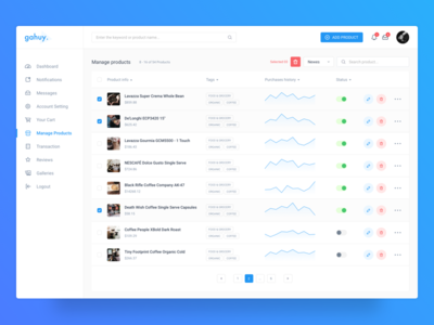 Dashboard - Manage Products [WIP] dashboard product manage admin web app b2b design ui ux vietnam business